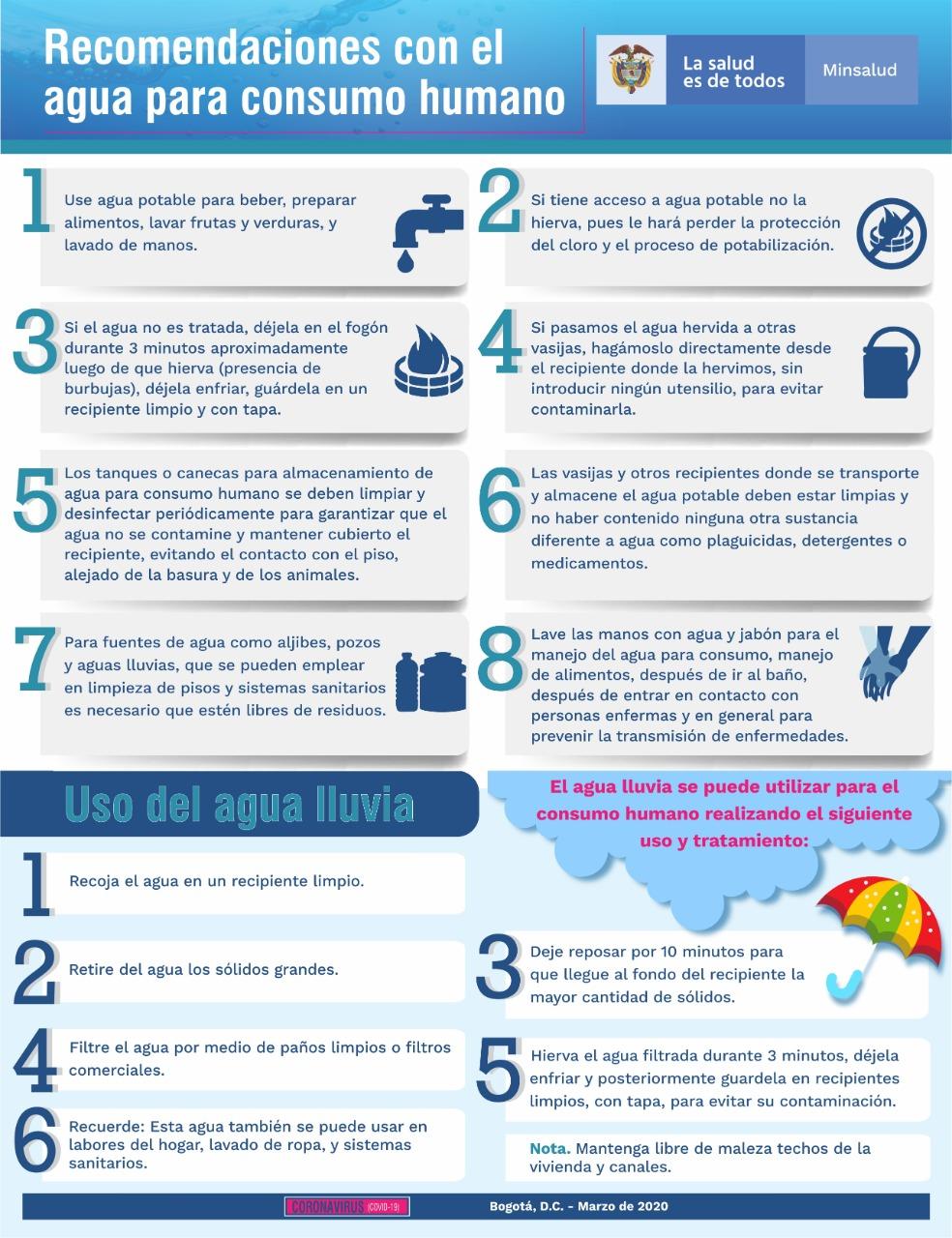 Recomendaciones con el agua para consumo humano