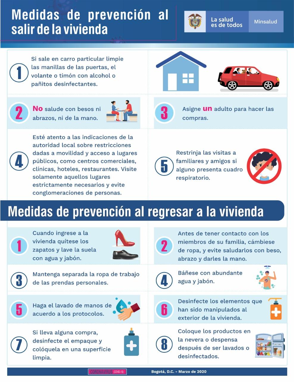 Medidas de prevención al salir de la vivienda