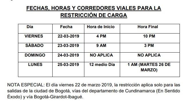 Policía Nacional implementa medidas especiales para la operación éxodo de viajeros en Puente Festivo de San José
