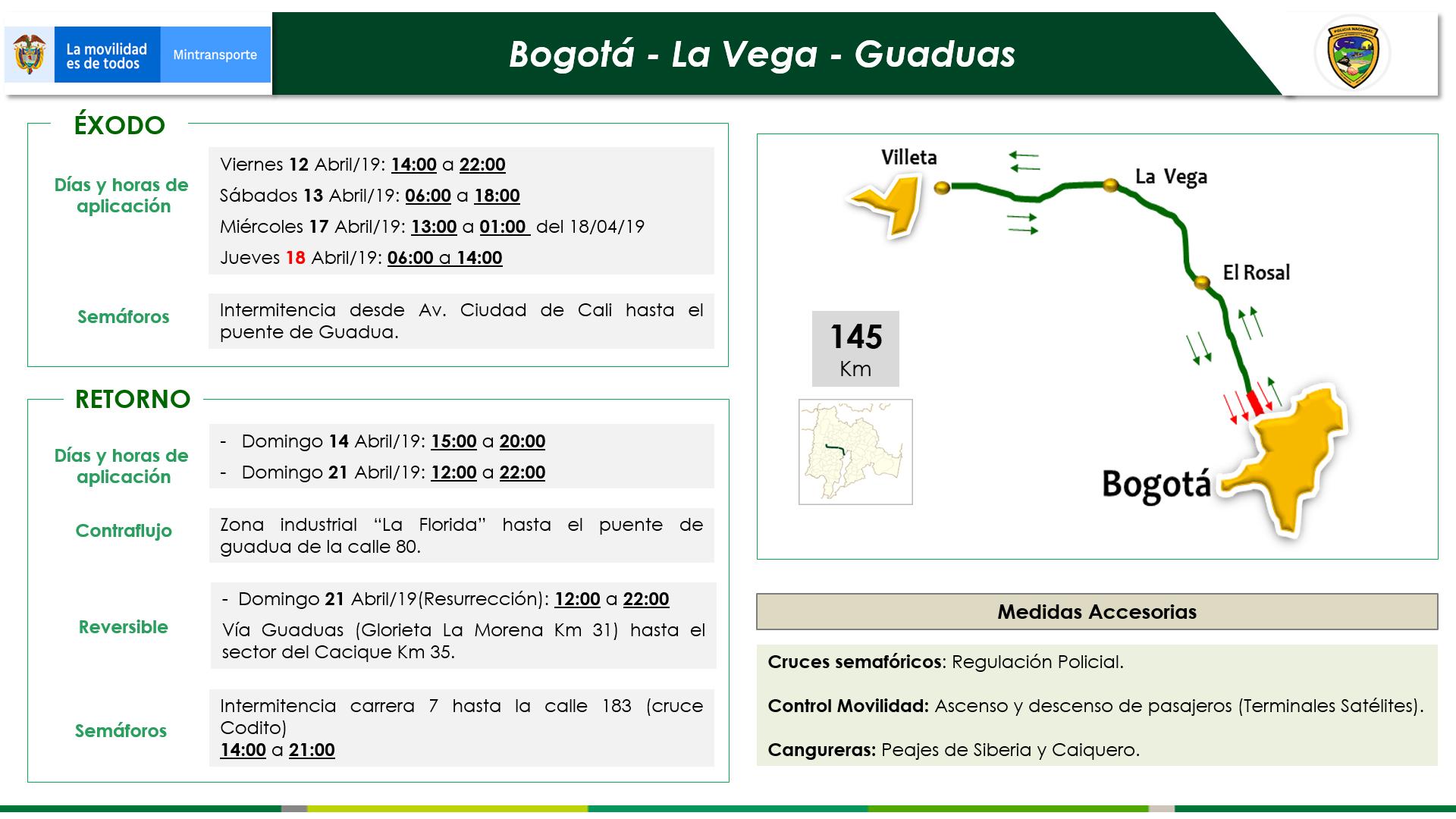 Bogotá La Vega