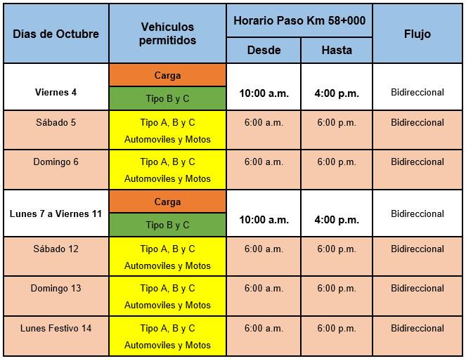 Habilitación Km 58 Vía Bogotá – Villavicencio Semana de Receso Escolar 4 al 14 de octubre